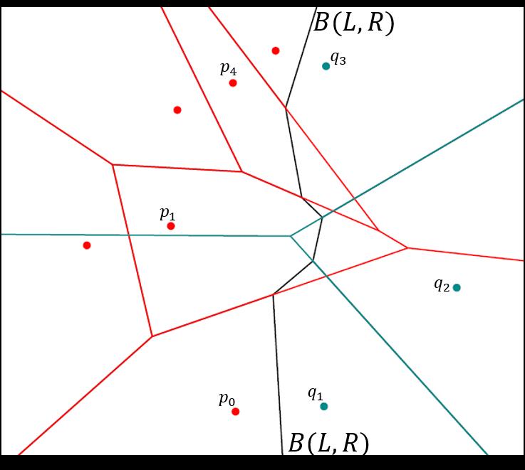 Heinz Nixdorf Institut  Computational Geometry
